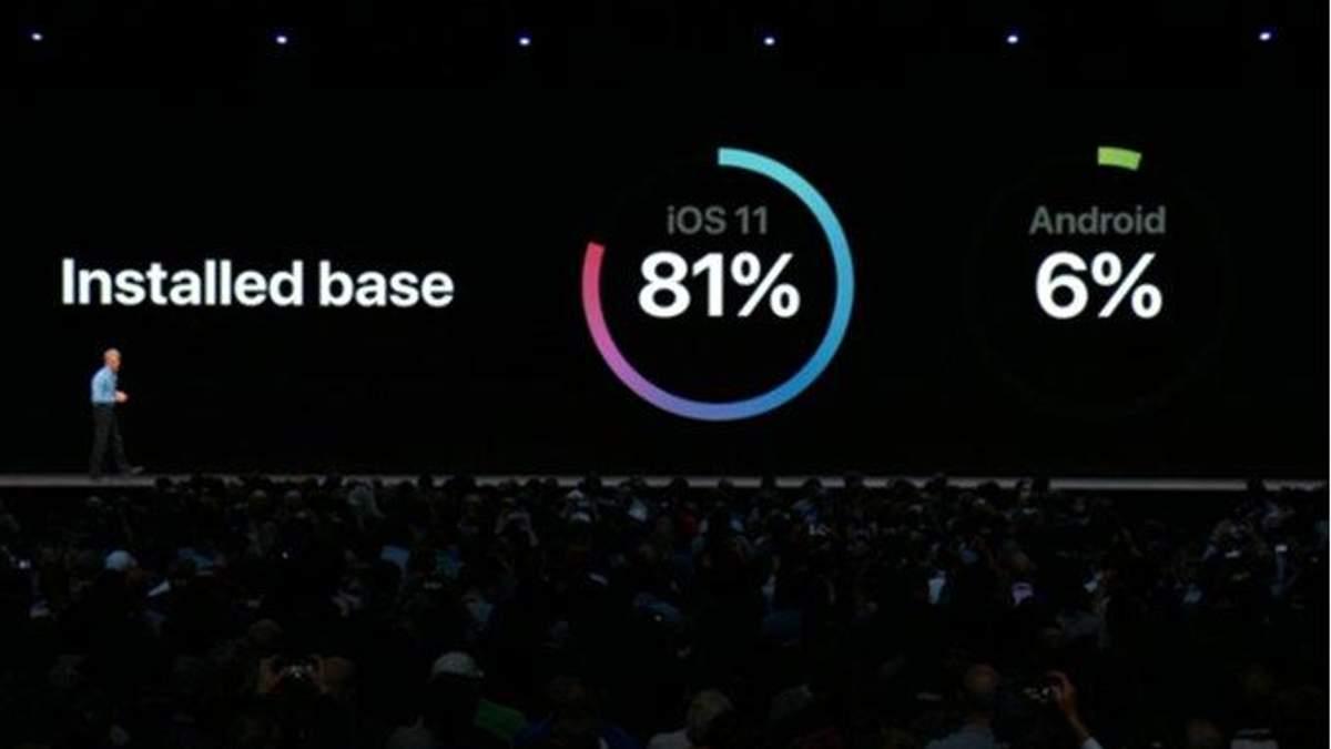 Apple остроумно подшутила над Google на WWDC 2018