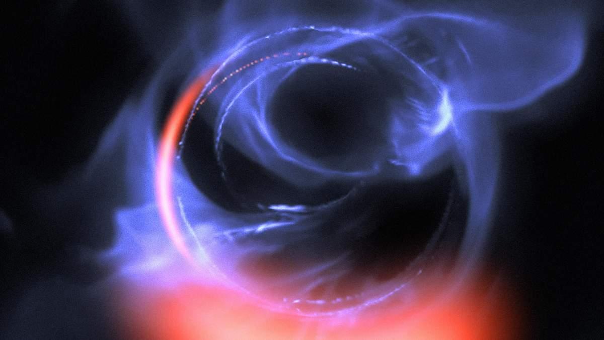 Рух речовини біля чорної діри