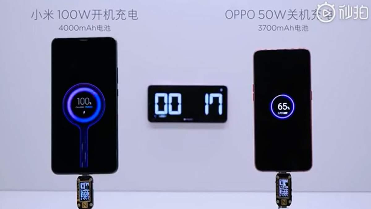 Смартфони Xiaomi отримають підтримку надпотужної зарядки