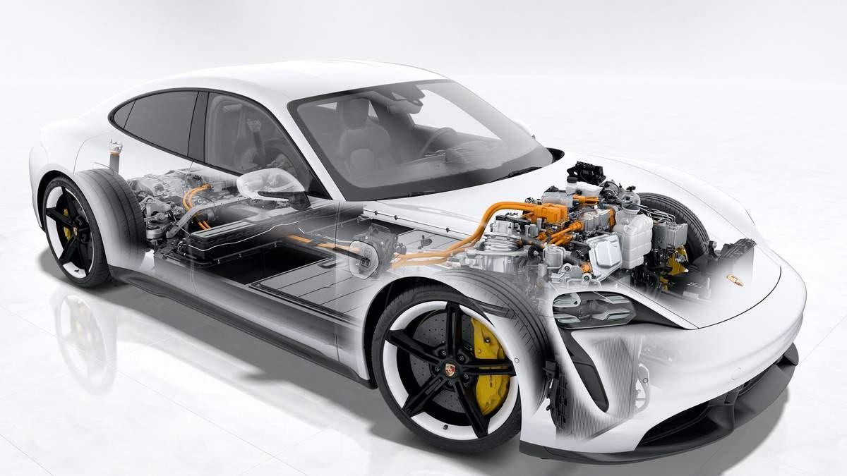 Ученые выбрали самый инновационный автомобиль в мире