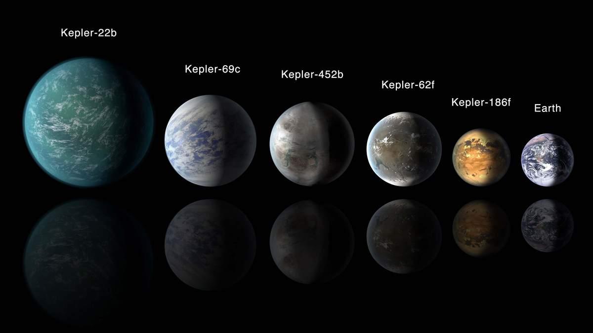 Екзопланети і методи виявлення: як ми шукаємо світи схожі на Землю