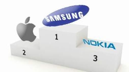 Смартфони Samsung обігнали Apple і Nokia