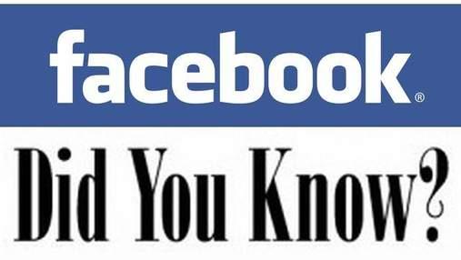 Facebook запускает собственную поисковую систему