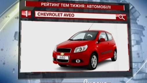 """Chevrolet Aveo - топ-запрос """"Яндекса"""" в категории """"Авто"""""""