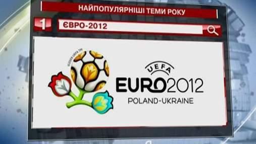 """Евро-2012 - рейтинговая тема года на """"Яндексе"""""""