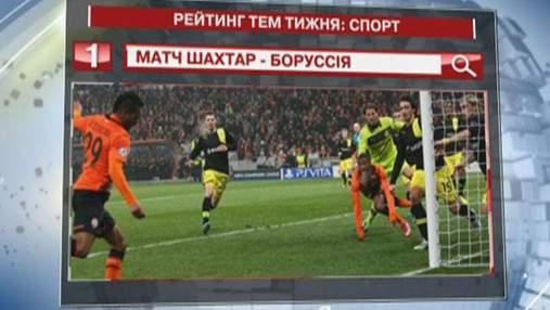 """Матч """"Шахтер - Боруссия"""" - самая популяраня спортивная тема в """"Яндексе"""""""