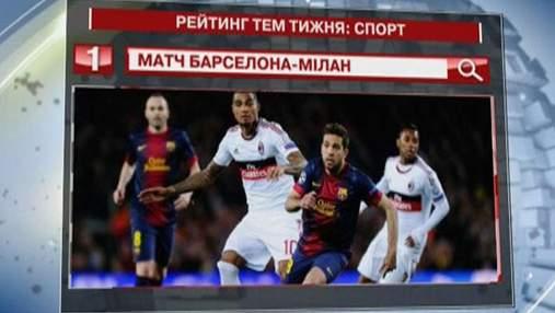 """Футбольные матчи - топ спортивных тем в рейтинге """"Яндекса"""""""