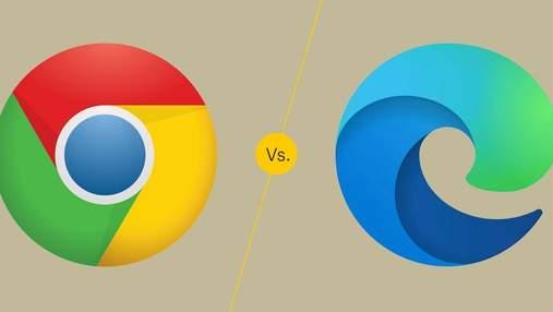Google убеждает пользователей Edge переходить на Chrome