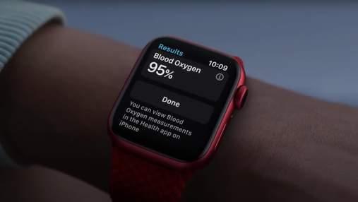 Цифра дня: Apple Watch встановив новий рекорд з продажів
