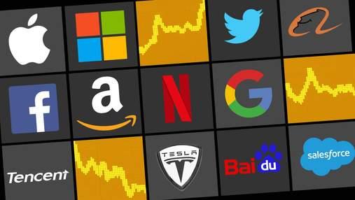 Аналітики вважають акції Amazon, Facebook і GM найбільш привабливими для купівлі