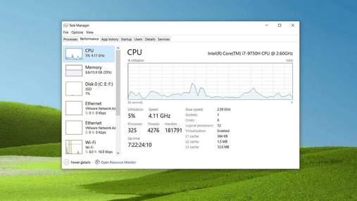 Chrome для Windows и Android будет потреблять меньше оперативной памяти