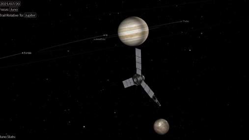 Зонд NASA пролетел возле самого большого спутника Солнечной системы: фото