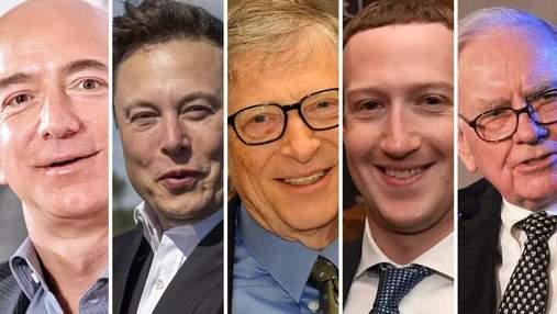 """Концентрація статків надбагатіїв перевищила рівень """"Позолоченого століття"""": дослідження"""