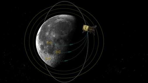 """На Місяці створять навігаційну систему – поверхнею супутника """"розсиплять"""" маяки"""
