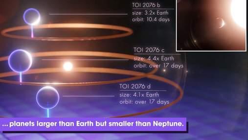 Телескоп TESS відкрив дві нові молоді екзопланетарні системи