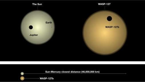 Астрономи виявили хмари на екзопланеті