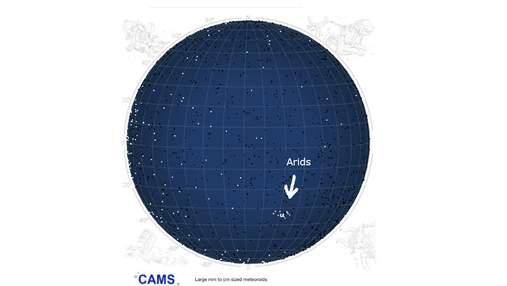 Вчені зафіксували новий метеорний потік: де його можна побачити